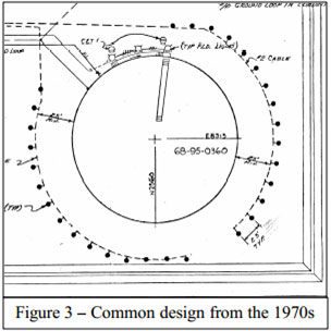 Common-Design