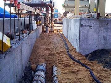Pipe Cathodic Protection | Cathodic Protection for Underground Piping | Steel Pipe Corrosion Protection Methods